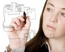 Tipe Wanita Dilihat Dari Teknologi